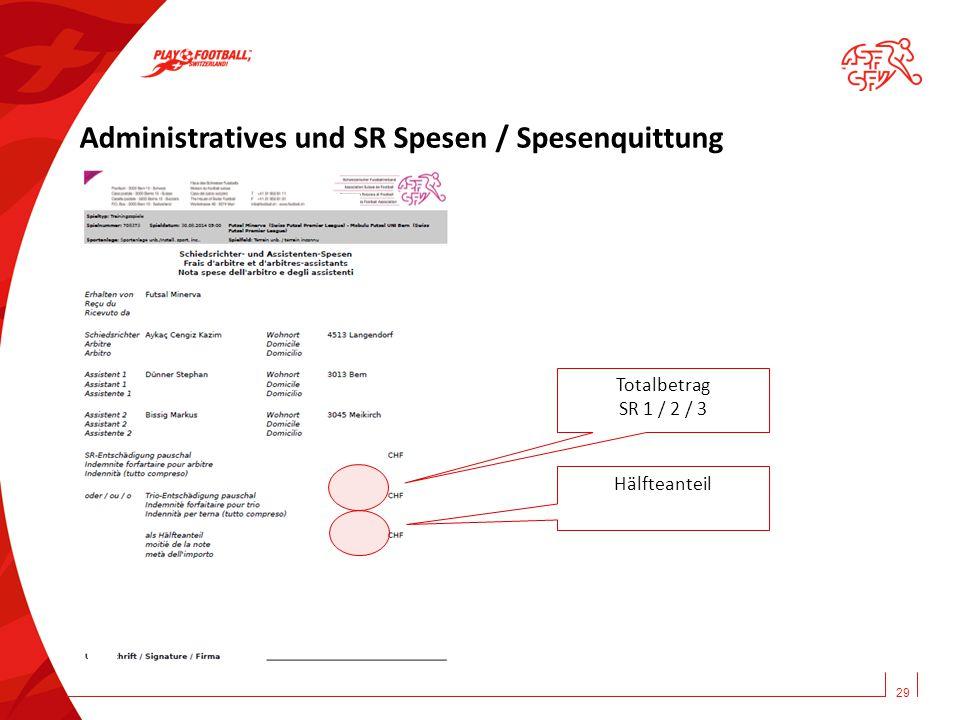 Administratives und SR Spesen / Spesenquittung