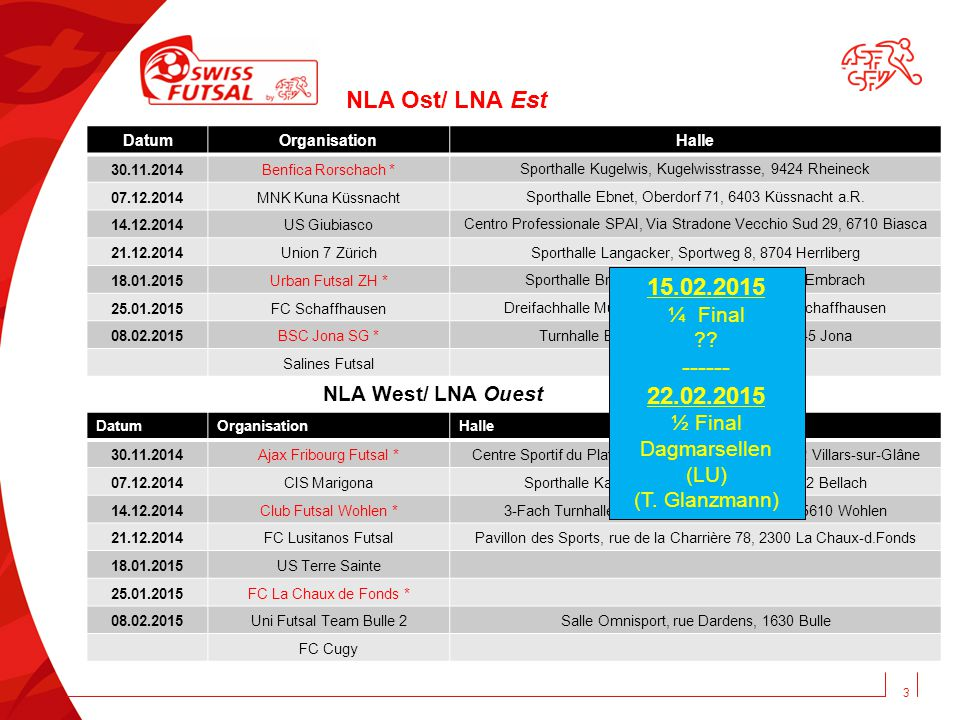 NLA Ost/ LNA Est 15.02.2015 ------ 22.02.2015 ¼ Final ½ Final
