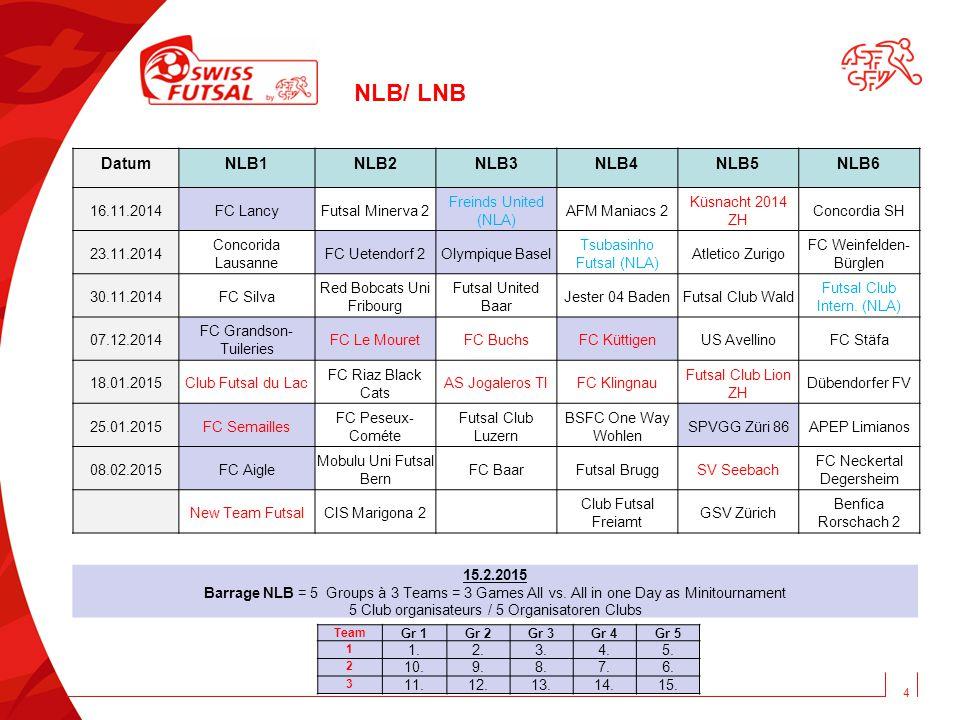 NLB/ LNB Datum NLB1 NLB2 NLB3 NLB4 NLB5 NLB6 16.11.2014 FC Lancy