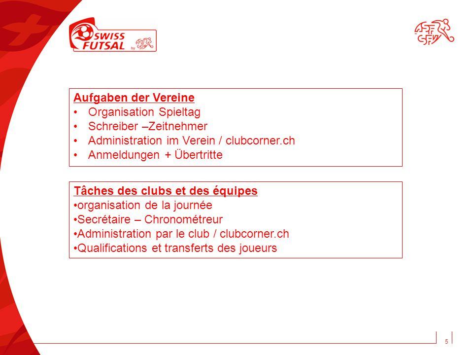 Aufgaben der Vereine Organisation Spieltag. Schreiber –Zeitnehmer. Administration im Verein / clubcorner.ch.