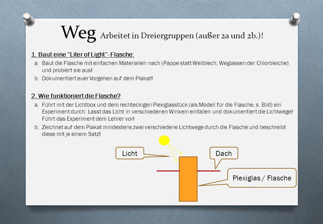 Weg Arbeitet in Dreiergruppen (außer 2a und 2b.)!