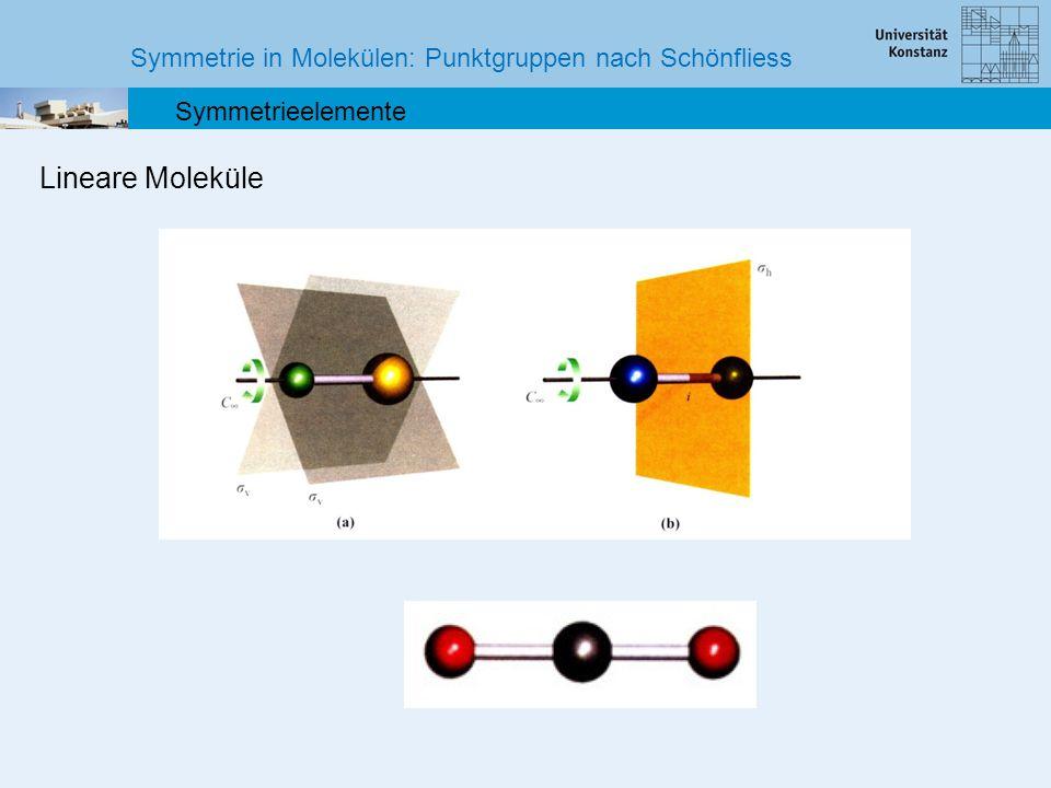 Lineare Moleküle Symmetrie in Molekülen: Punktgruppen nach Schönfliess