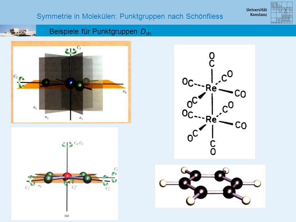 Symmetrie in Molekülen: Punktgruppen nach Schönfliess