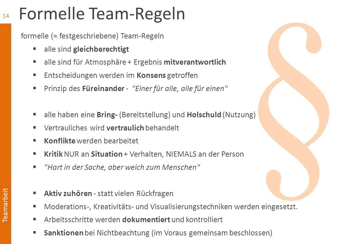 § Formelle Team-Regeln formelle (= festgeschriebene) Team-Regeln