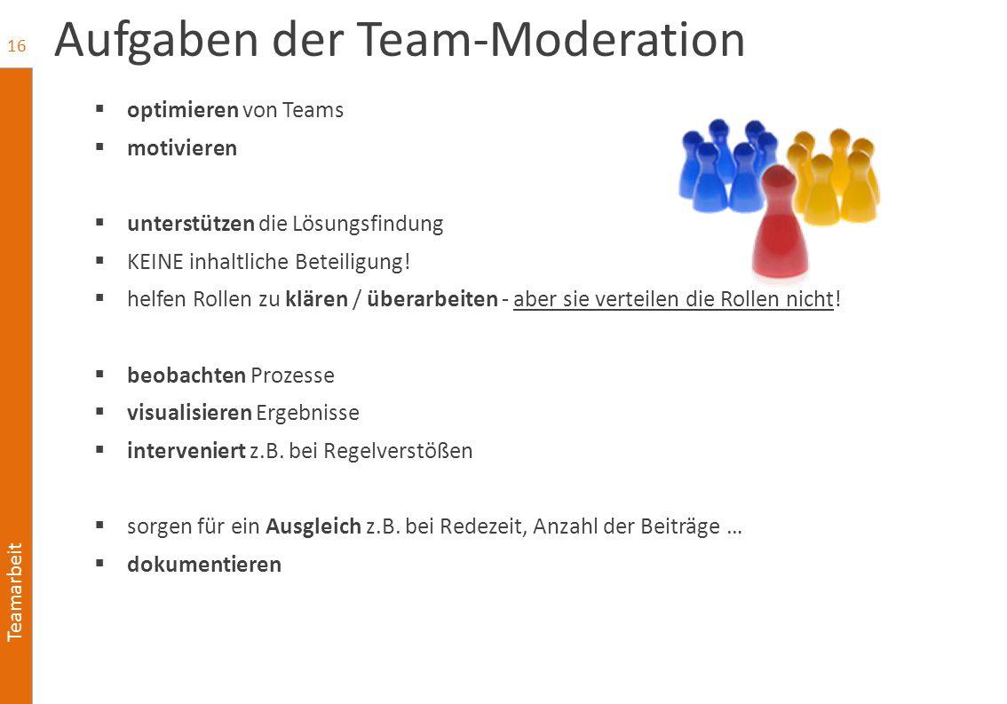 Aufgaben der Team-Moderation