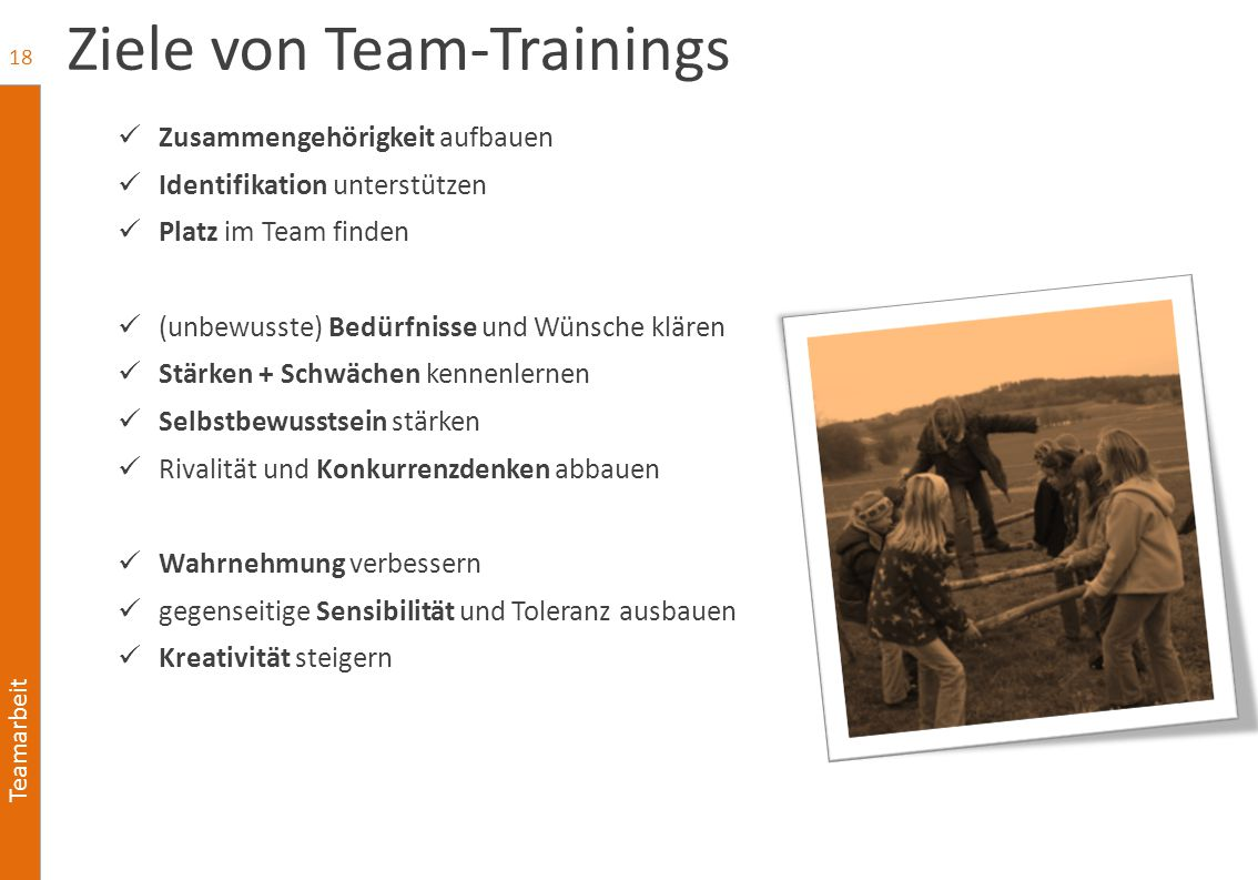 Ziele von Team-Trainings