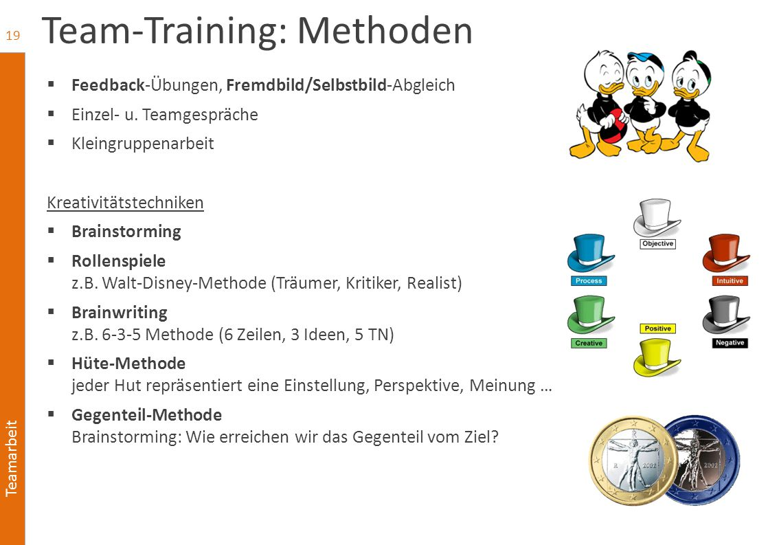 Team-Training: Methoden