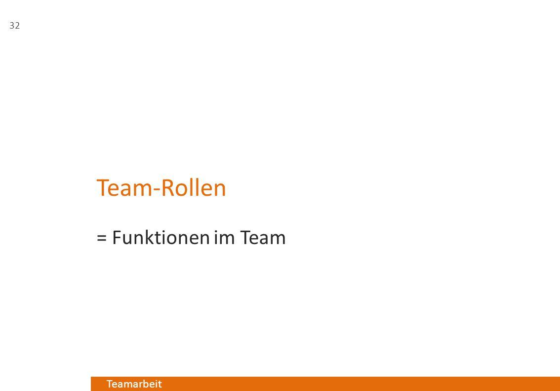 Team-Rollen = Funktionen im Team