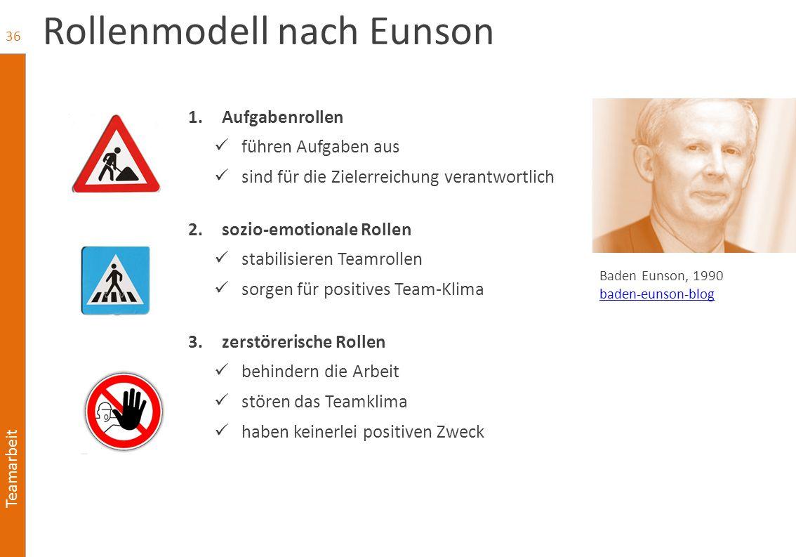 Rollenmodell nach Eunson