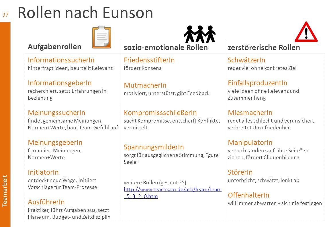 Rollen nach Eunson Aufgabenrollen sozio-emotionale Rollen