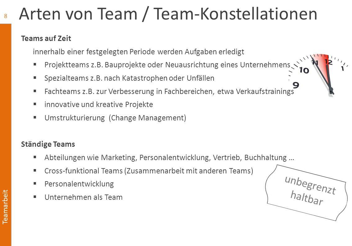 Arten von Team / Team-Konstellationen