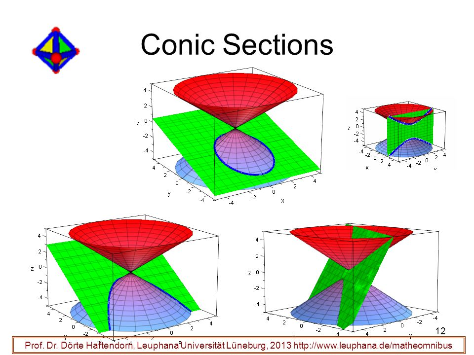 Conic Sections Prof. Dr.