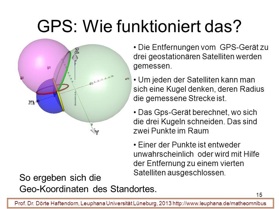 GPS: Wie funktioniert das