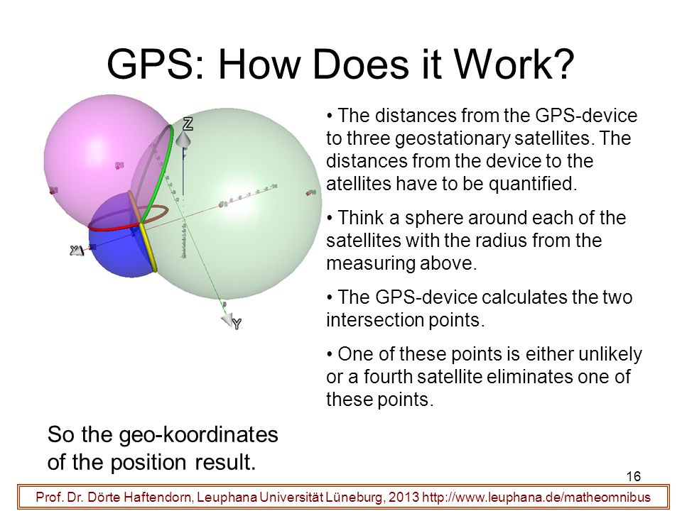 GPS: How Does it Work So the geo-koordinates of the position result.