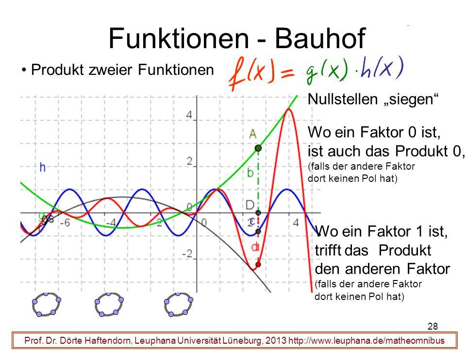"Funktionen - Bauhof Produkt zweier Funktionen Nullstellen ""siegen"