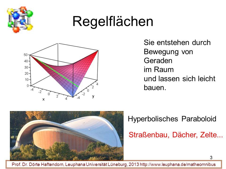 Regelflächen Sie entstehen durch Bewegung von Geraden im Raum und lassen sich leicht bauen. Hyperbolisches Paraboloid.