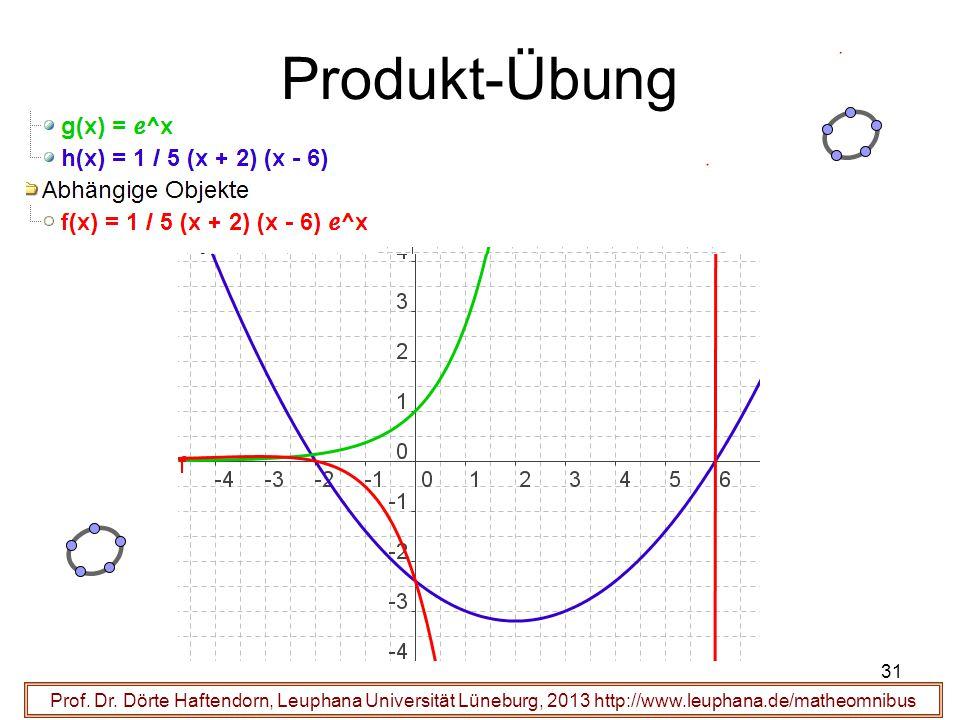Produkt-Übung Prof. Dr.