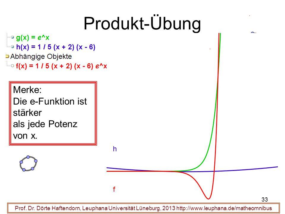 Produkt-Übung Merke: Die e-Funktion ist stärker als jede Potenz von x.