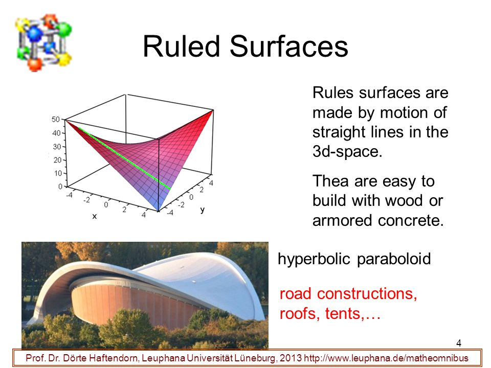 Ruled Surfaces Rules surfaces are made by motion of straight lines in the 3d-space. Thea are easy to build with wood or armored concrete.
