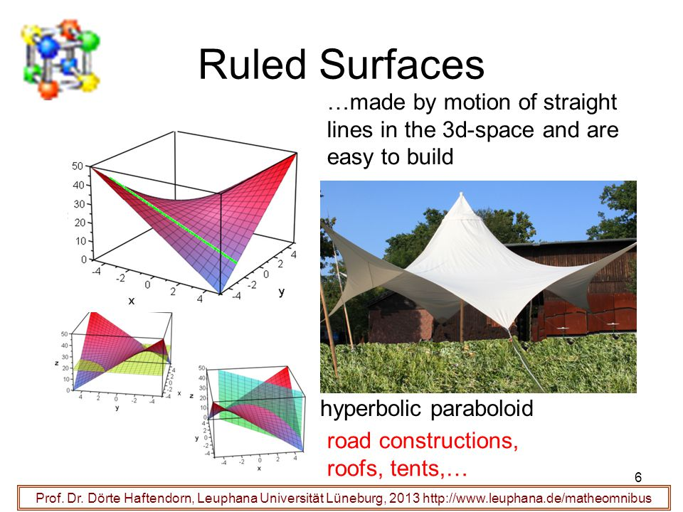 Ruled Surfaces …made by motion of straight lines in the 3d-space and are easy to build. hyperbolic paraboloid.