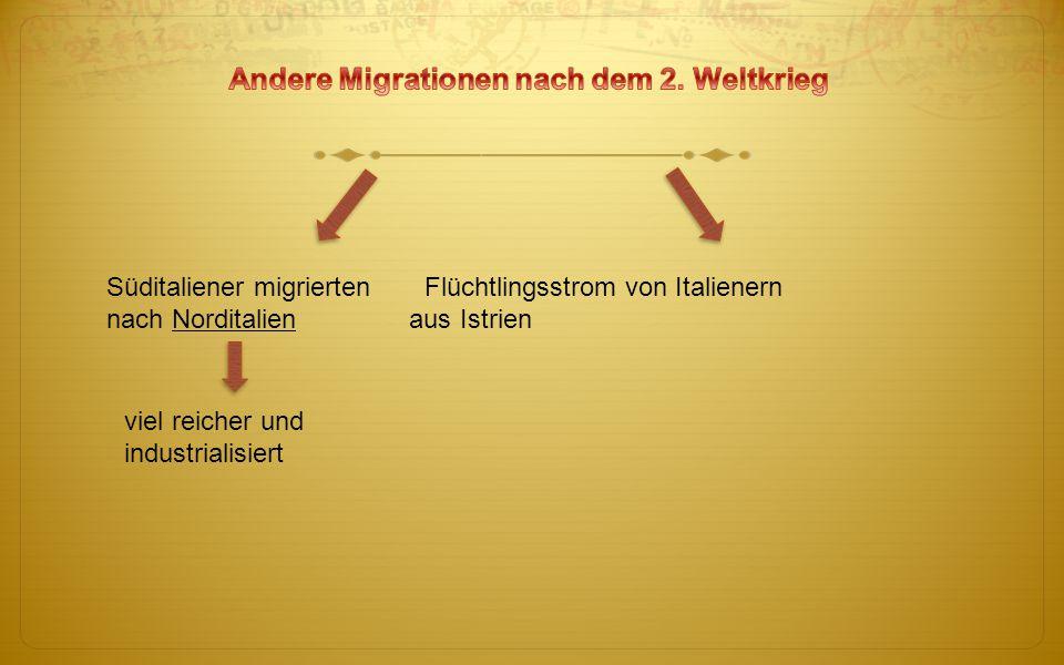 Andere Migrationen nach dem 2. Weltkrieg