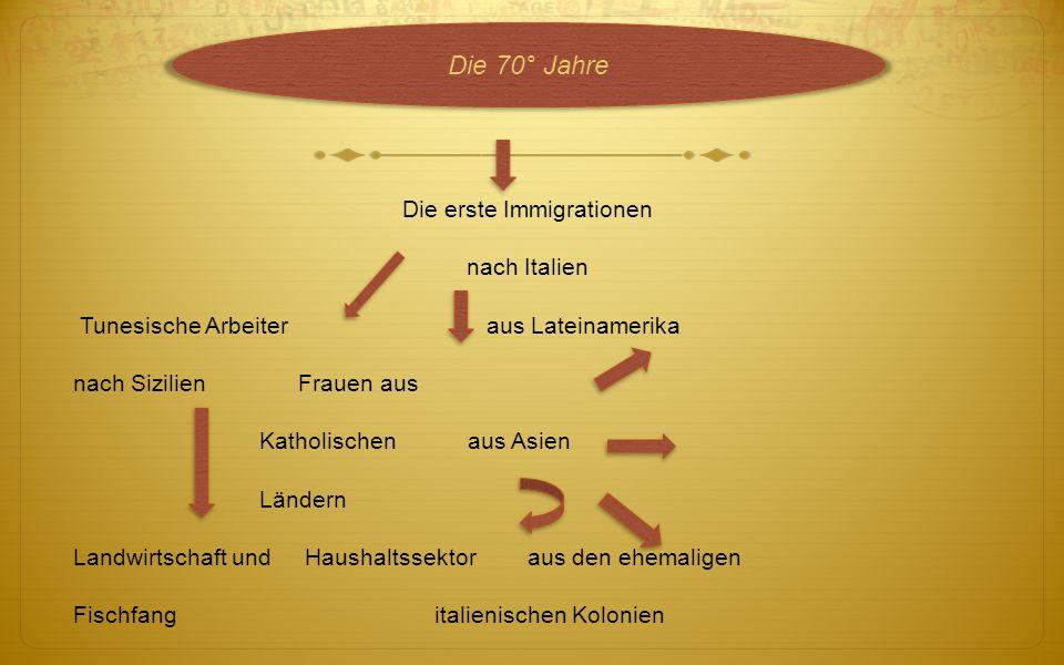 Die erste Immigrationen