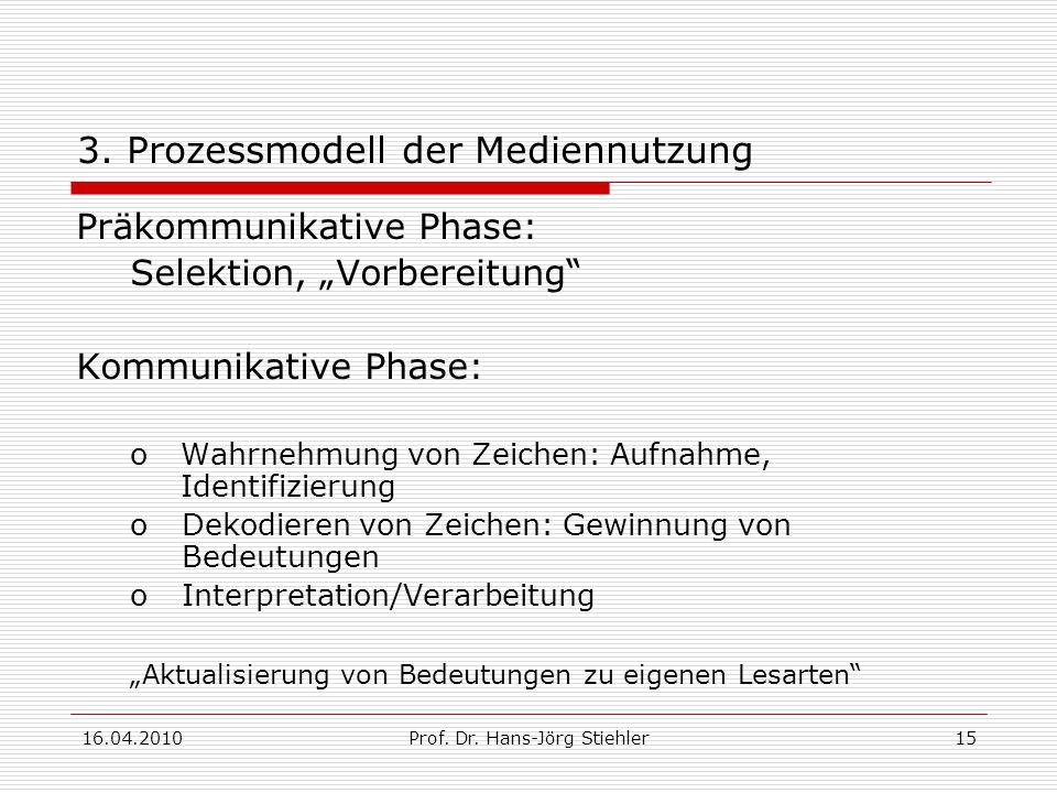 3. Prozessmodell der Mediennutzung