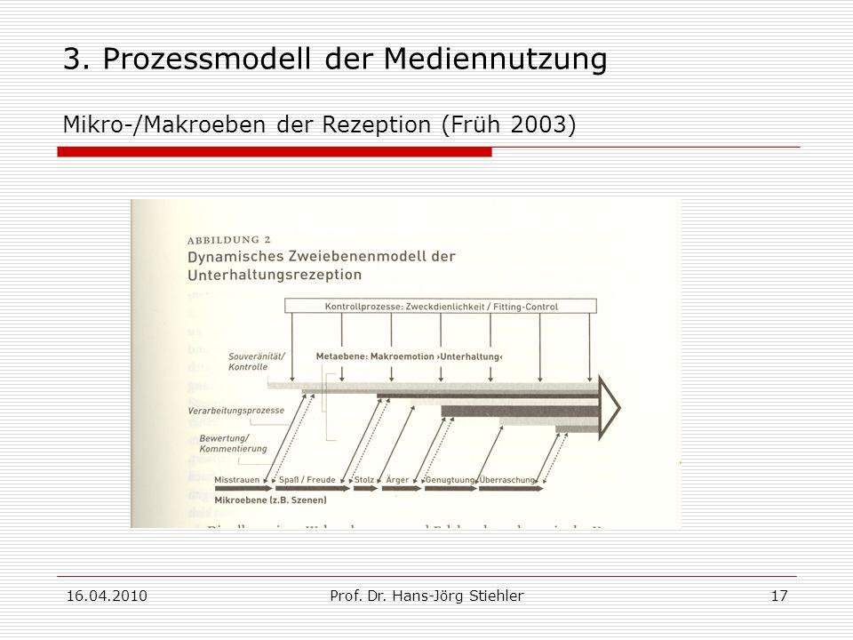 Prof. Dr. Hans-Jörg Stiehler