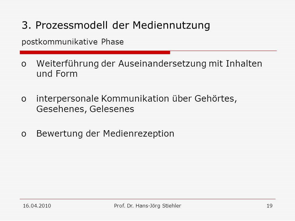 3. Prozessmodell der Mediennutzung postkommunikative Phase