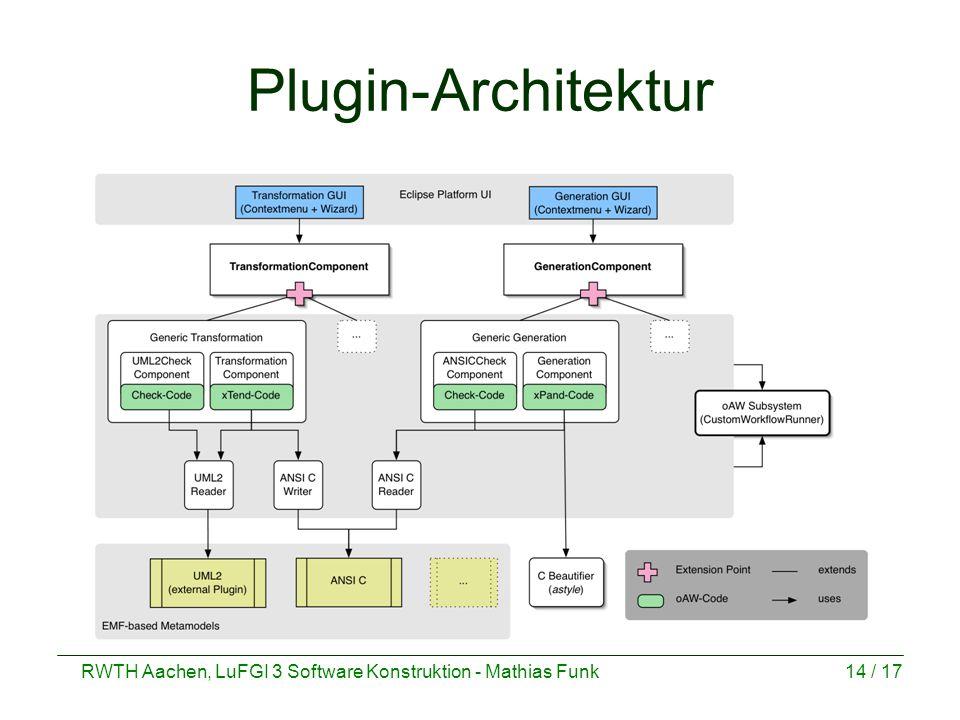 RWTH Aachen, LuFGI 3 Software Konstruktion - Mathias Funk