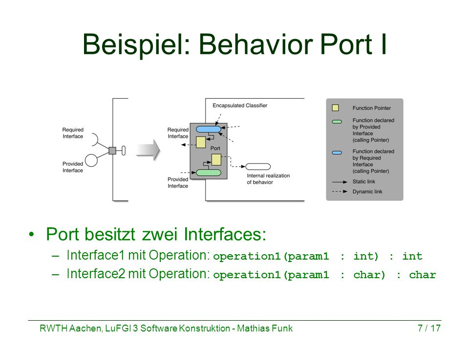 Beispiel: Behavior Port I