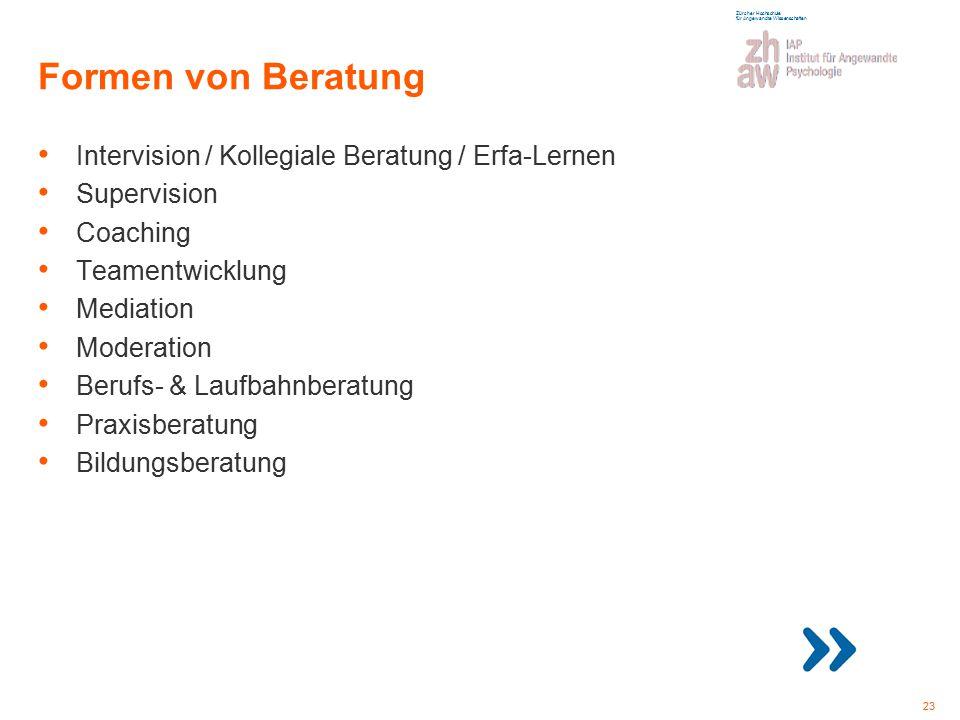 Formen von Beratung Intervision / Kollegiale Beratung / Erfa-Lernen