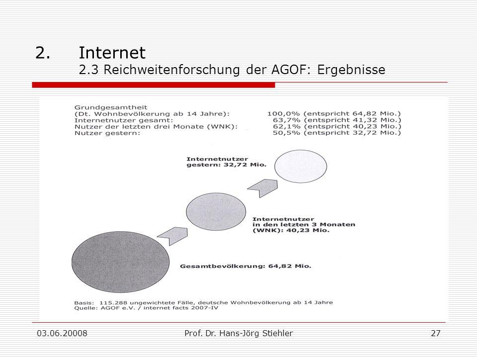 2. Internet 2.3 Reichweitenforschung der AGOF: Ergebnisse