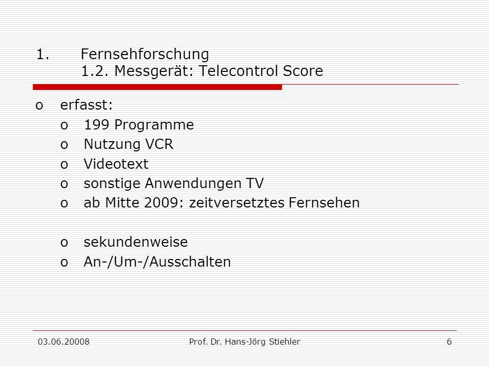 Fernsehforschung 1.2. Messgerät: Telecontrol Score