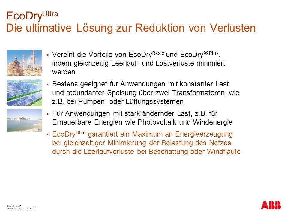 EcoDryUltra Die ultimative Lösung zur Reduktion von Verlusten