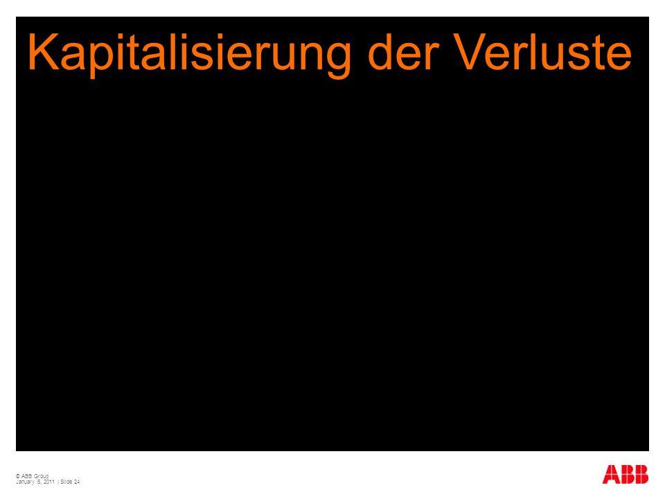 Kapitalisierung der Verluste
