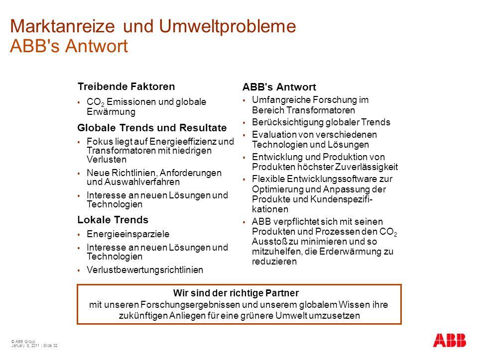 Marktanreize und Umweltprobleme ABB s Antwort