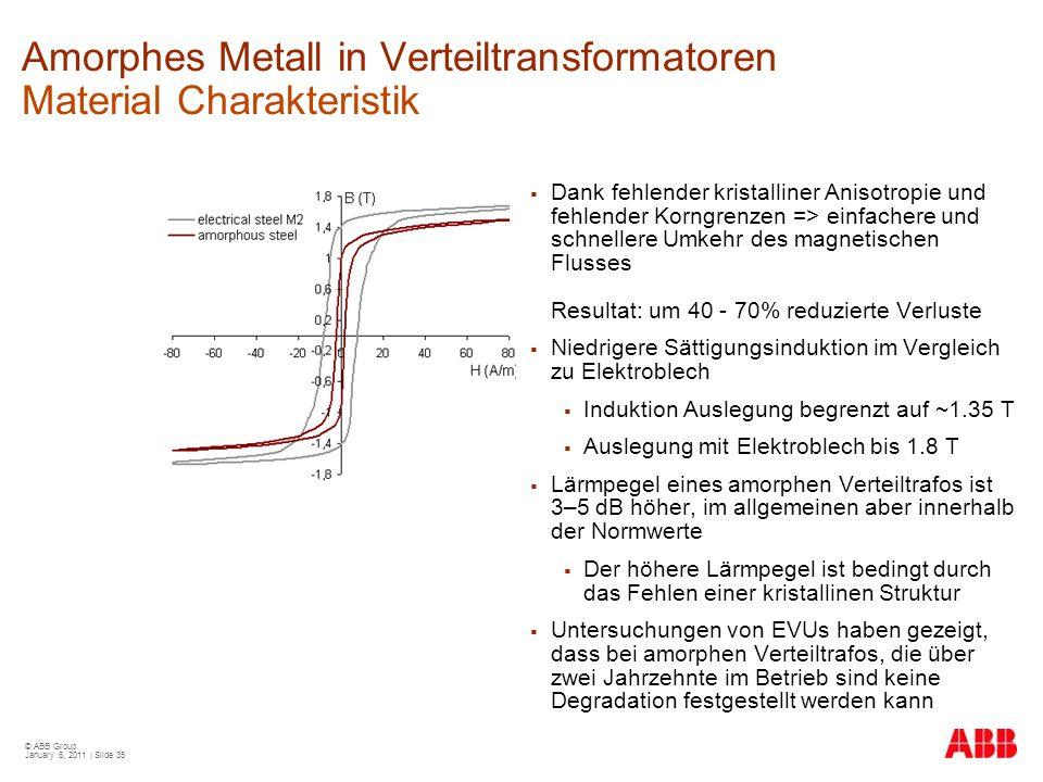 Amorphes Metall in Verteiltransformatoren Material Charakteristik