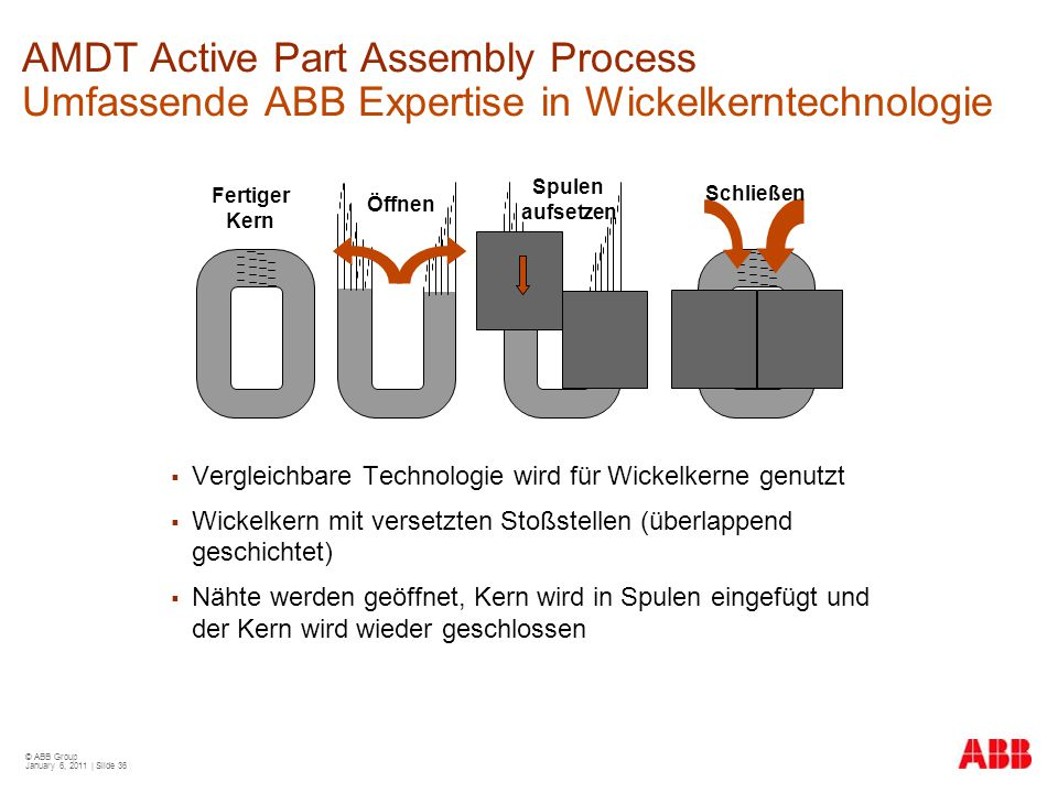 AMDT Active Part Assembly Process Umfassende ABB Expertise in Wickelkerntechnologie
