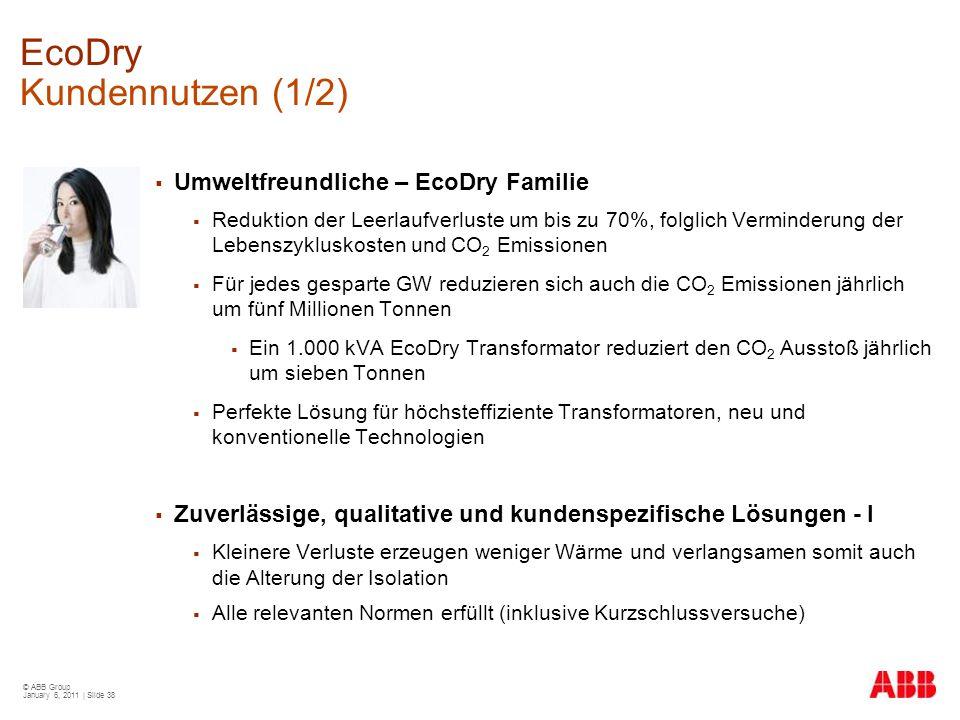 EcoDry Kundennutzen (1/2)
