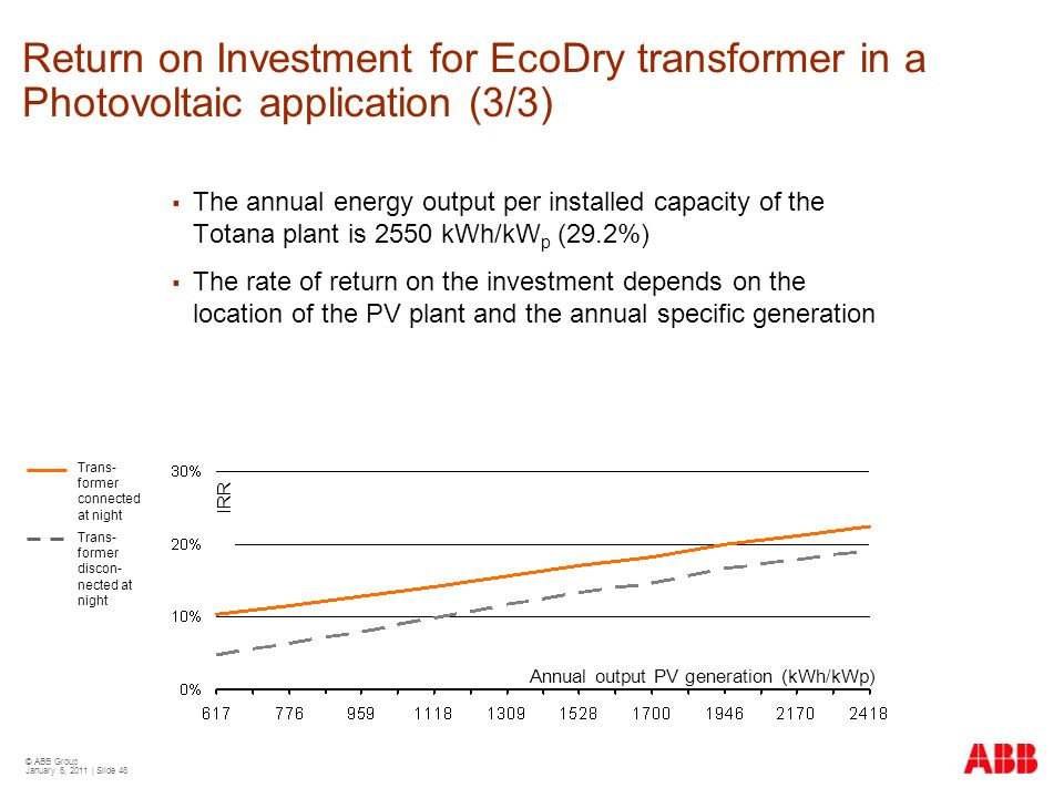 Return on Investment for EcoDry transformer in a Photovoltaic application (3/3)