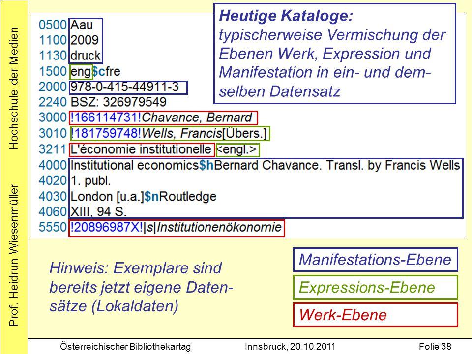 Heutige Kataloge: typischerweise Vermischung der Ebenen Werk, Expression und Manifestation in ein- und dem-selben Datensatz.