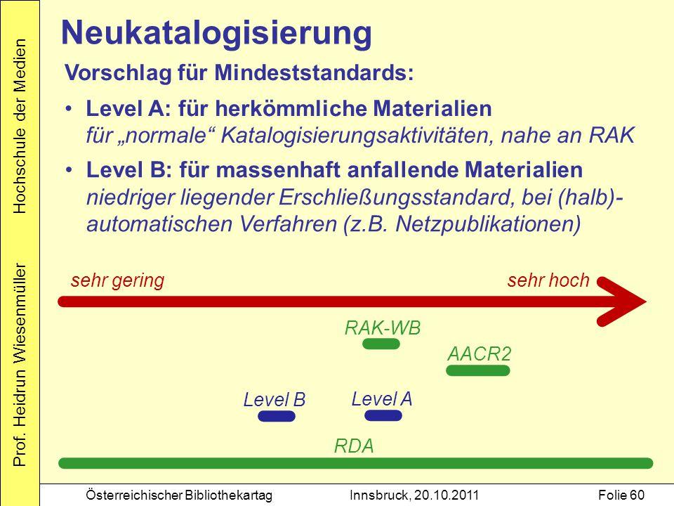 Neukatalogisierung Vorschlag für Mindeststandards: