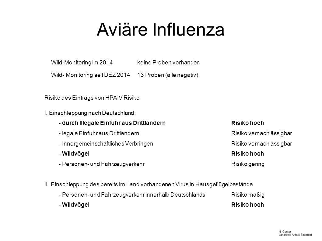 Aviäre Influenza Wild-Monitoring im 2014 keine Proben vorhanden