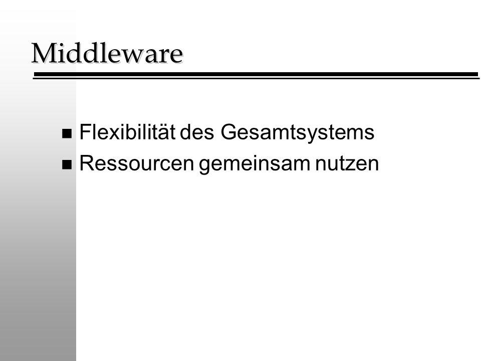 Middleware Flexibilität des Gesamtsystems Ressourcen gemeinsam nutzen