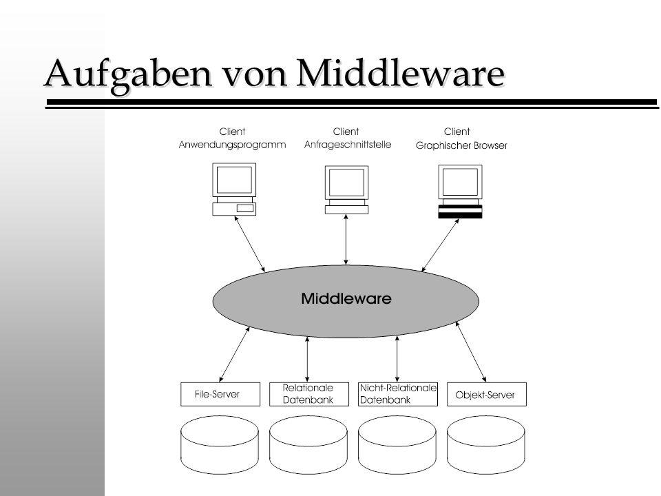Aufgaben von Middleware