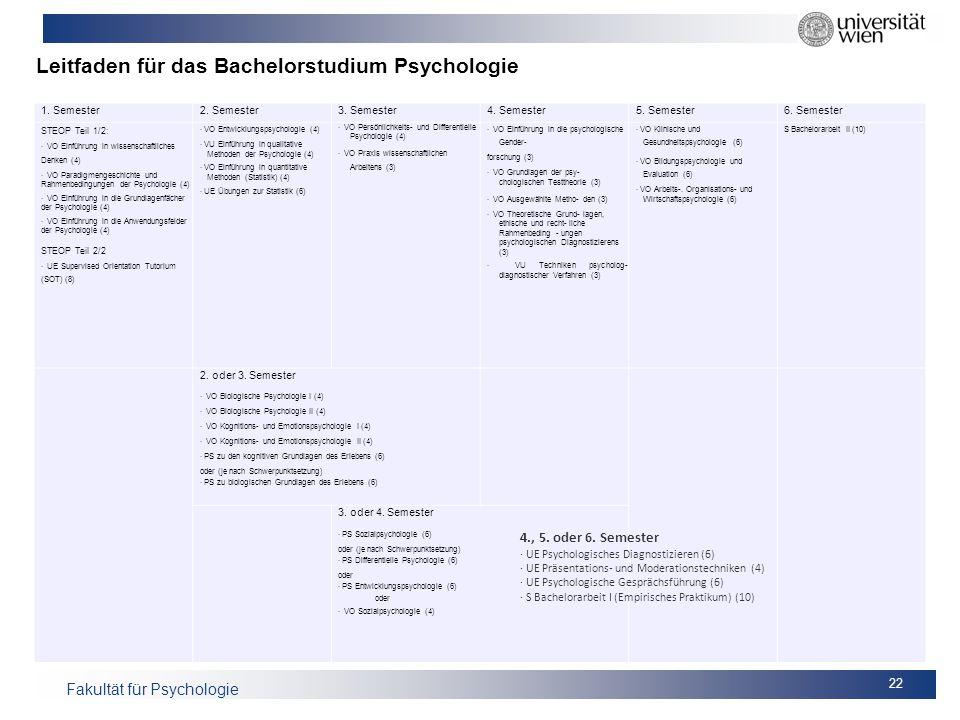 Leitfaden für das Bachelorstudium Psychologie
