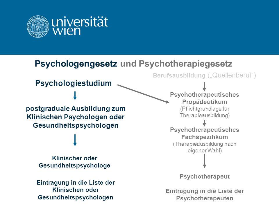 Psychologengesetz und Psychotherapiegesetz