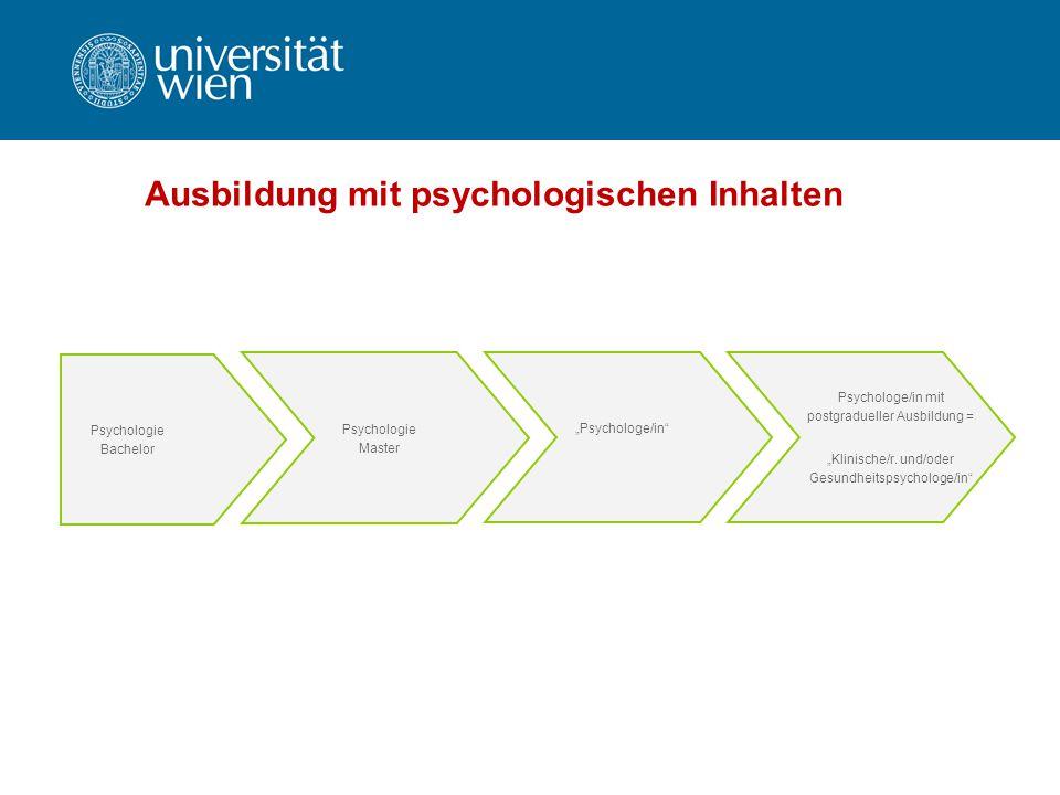 Ausbildung mit psychologischen Inhalten