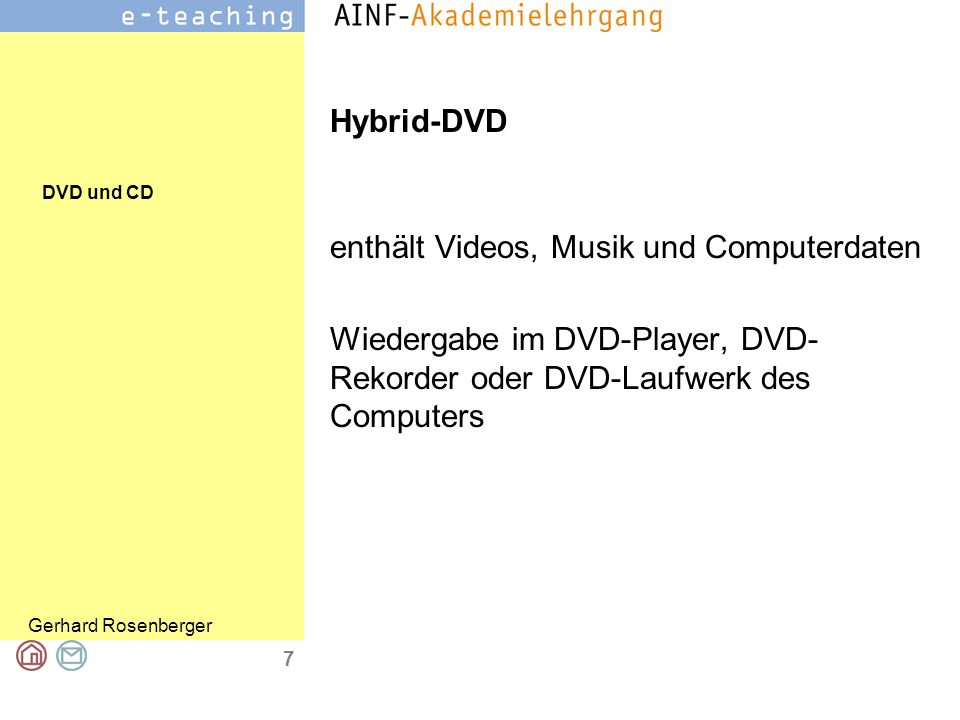 Hybrid-DVD enthält Videos, Musik und Computerdaten.